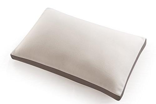 NOFFA Memory Pillow Neck Support Relief With Washable Pillow Case Bed Size