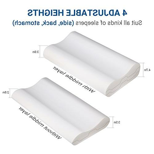 Memory Foam Pillow, Pillow for Sleeping, Pillow for Neck for Back, Stomach, Sleepers, Orthopedic Contour CertiPUR-US